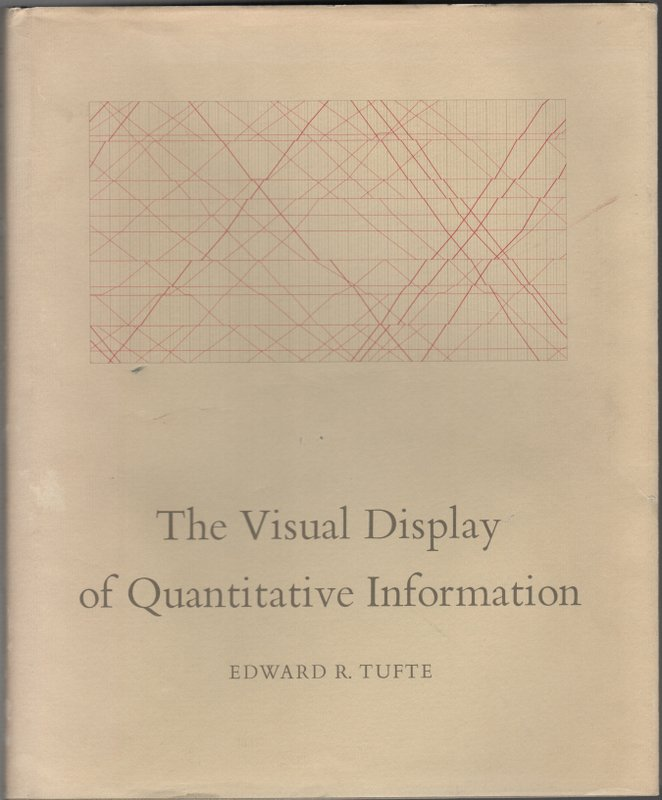 THE VISUAL DISPLAY OF QUANTITATIVE INFORMATION. Edward R. TUFTE.